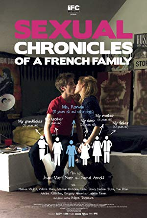 Sexual Chronicles of a French Family 2012 UNCUT 2